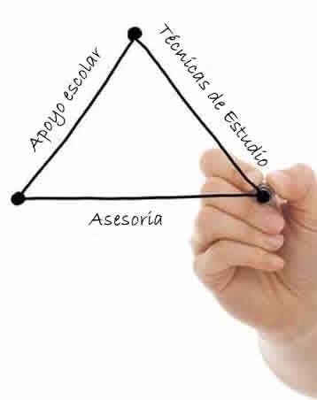 Asesoramiento Pedagógico y clases particulares A DOMICILIO
